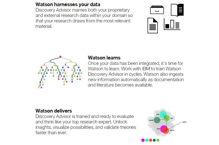 Watson05