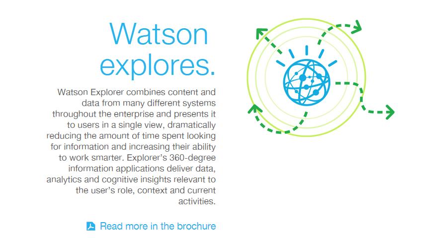 Watson10